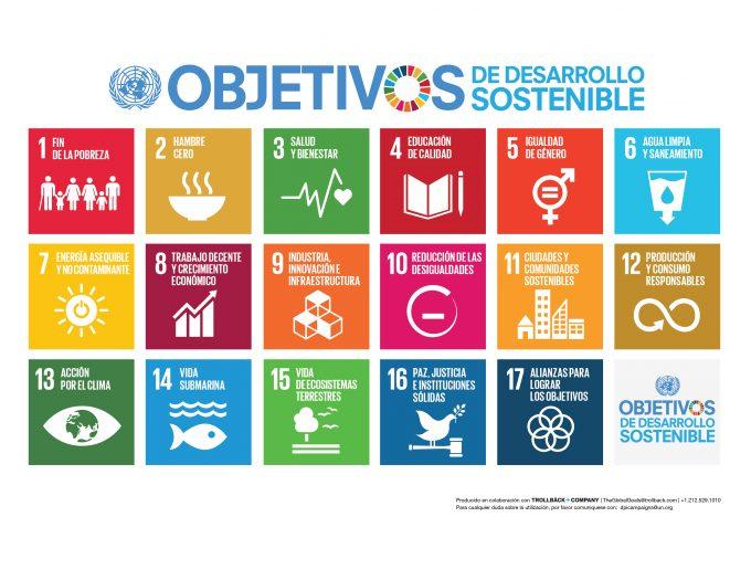 Objetivos para el Milenio 2030. Fuente: Naciones Unidas.